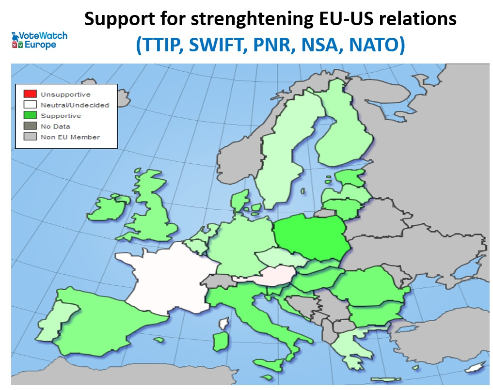 Slide1 - Support for strenghtening EU-US relations