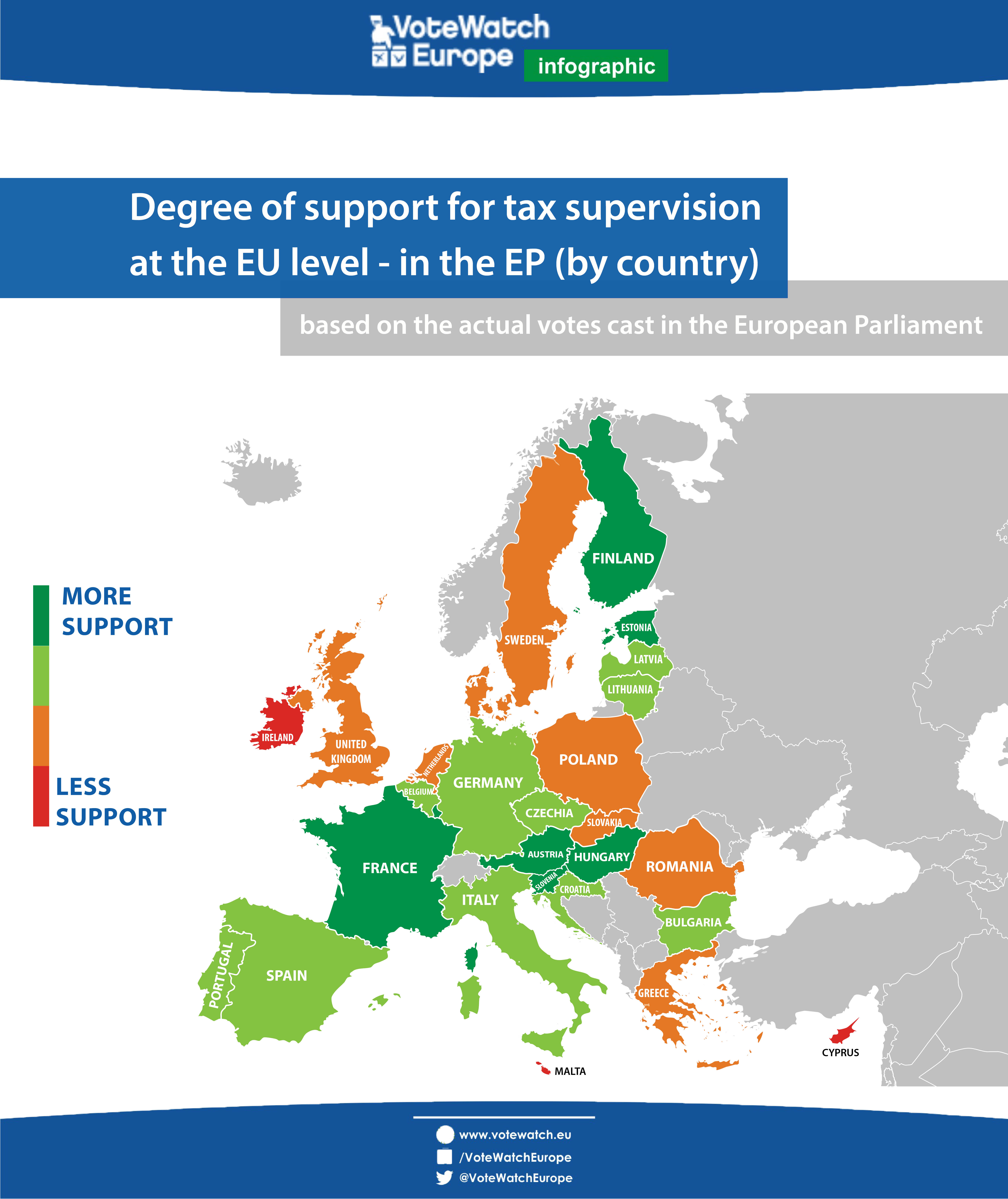 taxation-map-image2